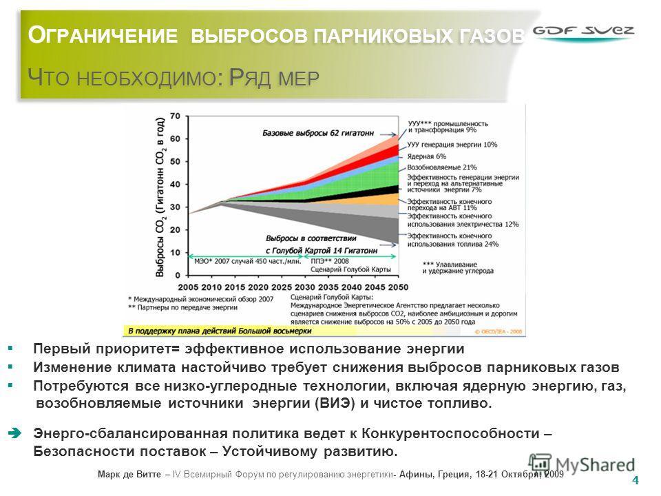 4 О ГРАНИЧЕНИЕ ВЫБРОСОВ ПАРНИКОВЫХ ГАЗОВ Ч ТО НЕОБХОДИМО : Р ЯД МЕР Первый приоритет= эффективное использование энергии Изменение климата настойчиво требует снижения выбросов парниковых газов Потребуются все низко-углеродные технологии, включая ядерн