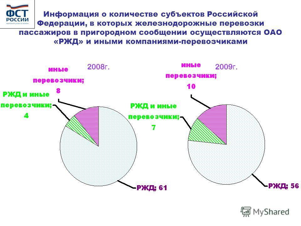 Информация о количестве субъектов Российской Федерации, в которых железнодорожные перевозки пассажиров в пригородном сообщении осуществляются ОАО «РЖД» и иными компаниями-перевозчиками 2008 г.2009 г.