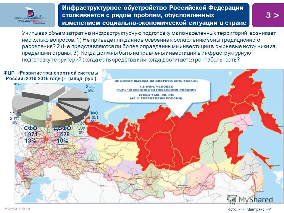 3 >3 > www.csr-nw.ru Инфраструктурное обустройство Российской Федерации сталкивается с рядом проблем, обусловленных изменением социально-экономической ситуации в стране Учитывая объем затрат на инфраструктурную подготовку малонаселенных территорий, в