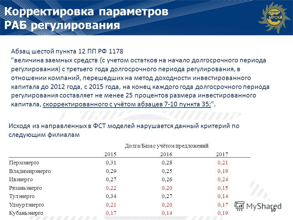 10 Корректировка параметров РАБ регулирования Абзац шестой пункта 12 ПП РФ 1178