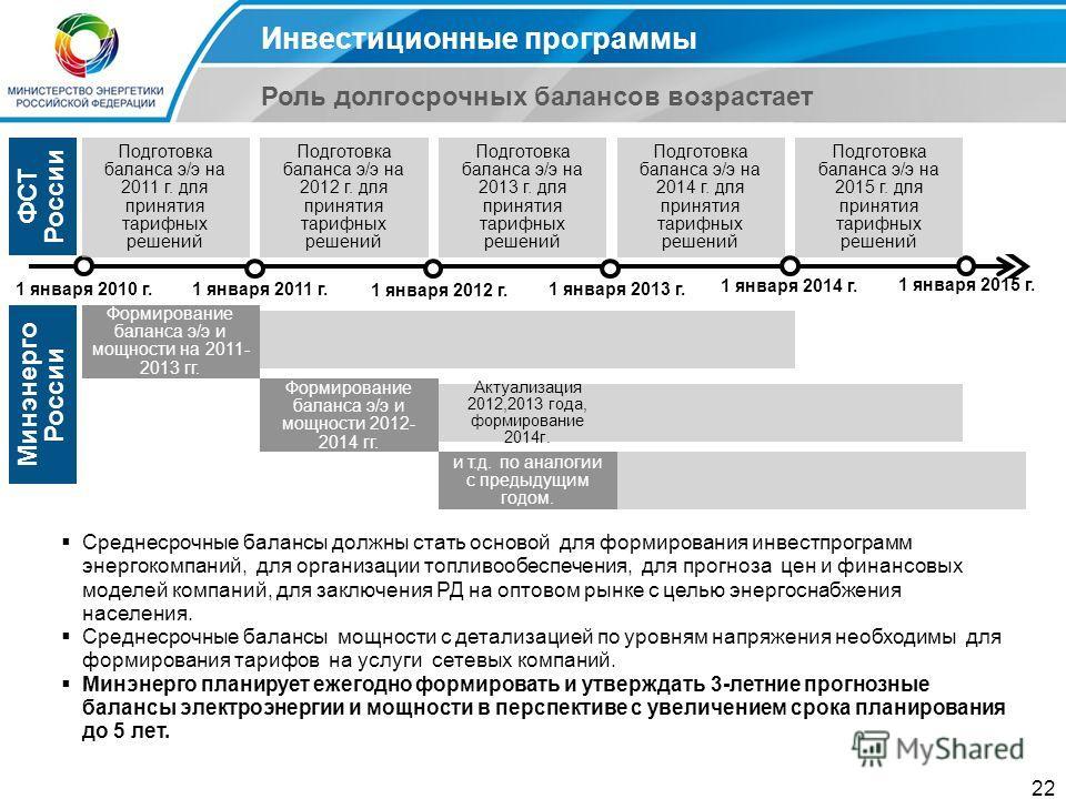 22 Инвестиционные программы Роль долгосрочных балансов возрастает 1 января 2011 г. 1 января 2012 г. 1 января 2013 г. 1 января 2014 г. 1 января 2010 г. 1 января 2015 г. Подготовка баланса э/э на 2011 г. для принятия тарифных решений Подготовка баланса