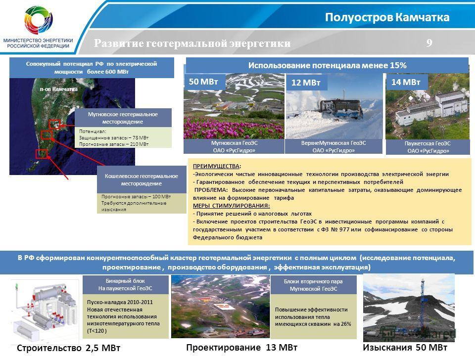 10 Полуостров Камчатка Развитие геотермальной энергетики9 Прогнозные запасы – 100 МВт Требуются дополнительные изыскания п-ов Камчатка Потенциал: Защищенные запасы – 78 МВт Прогнозные запасы – 210 МВт Мутновское геотермальное месторождение Кошелевско