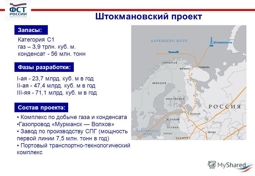 Штокмановский проект Запасы: Категория С1 газ – 3,9 трлн. куб. м. конденсат - 56 млн. тонн I-ая - 23,7 млрд. куб. м в год II-ая - 47,4 млрд. куб. м в год III-яя - 71,1 млрд. куб. м в год Фазы разработки: Состав проекта: Комплекс по добыче газа и конд