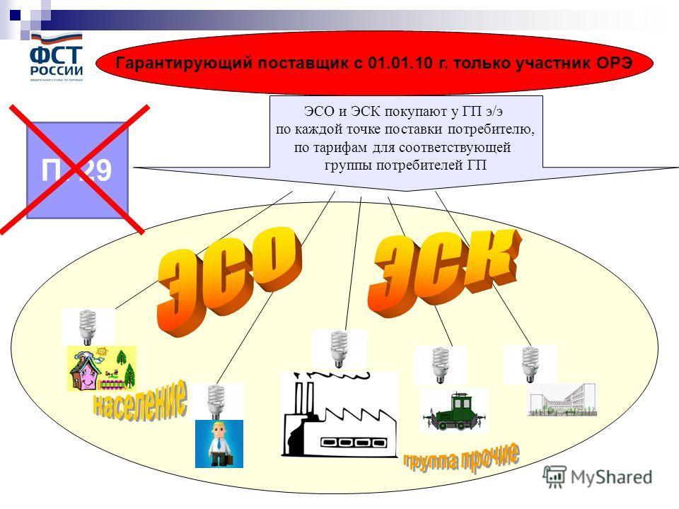 Гарантирующий поставщик с 01.01.10 г. только участник ОРЭ ЭСО и ЭСК покупают у ГП э/э по каждой точке поставки потребителю, по тарифам для соответствующей группы потребителей ГП П. 29