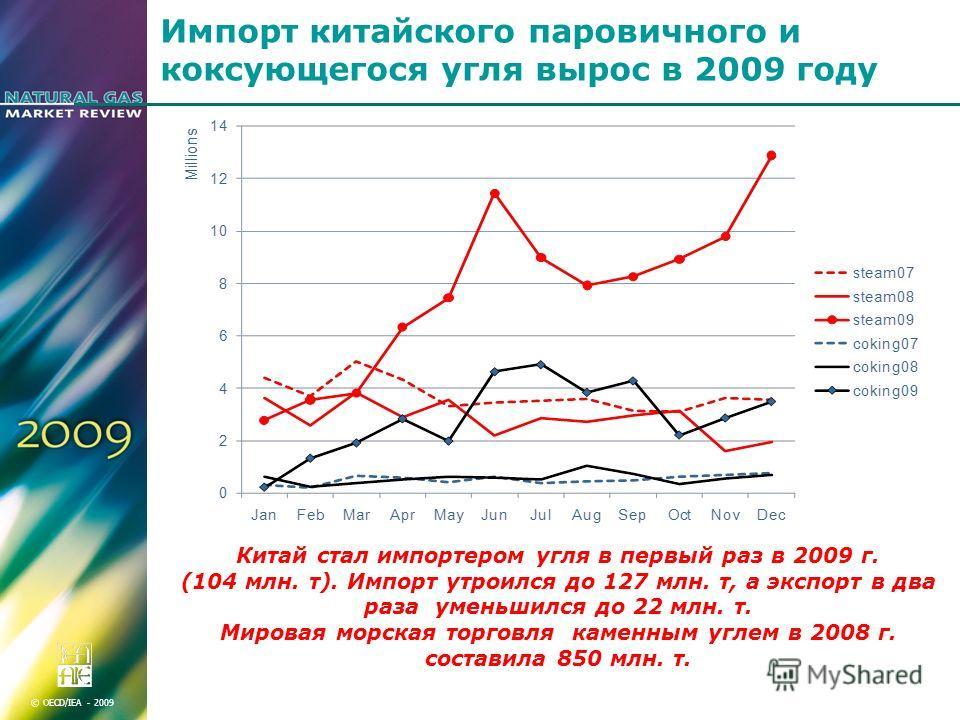 © OECD/IEA - 2009 Импорт китайского паровичного и коксующегося угля вырос в 2009 году Китай стал импортером угля в первый раз в 2009 г. (104 млн. т). Импорт утроился до 127 млн. т, а экспорт в два раза уменьшился до 22 млн. т. Мировая морская торговл