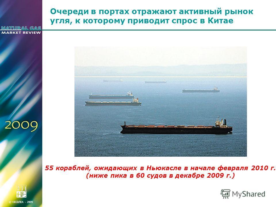 © OECD/IEA - 2009 Очереди в портах отражают активный рынок угля, к которому приводит спрос в Китае 55 кораблей, ожидающих в Ньюкасле в начале февраля 2010 г. (ниже пика в 60 судов в декабре 2009 г.)