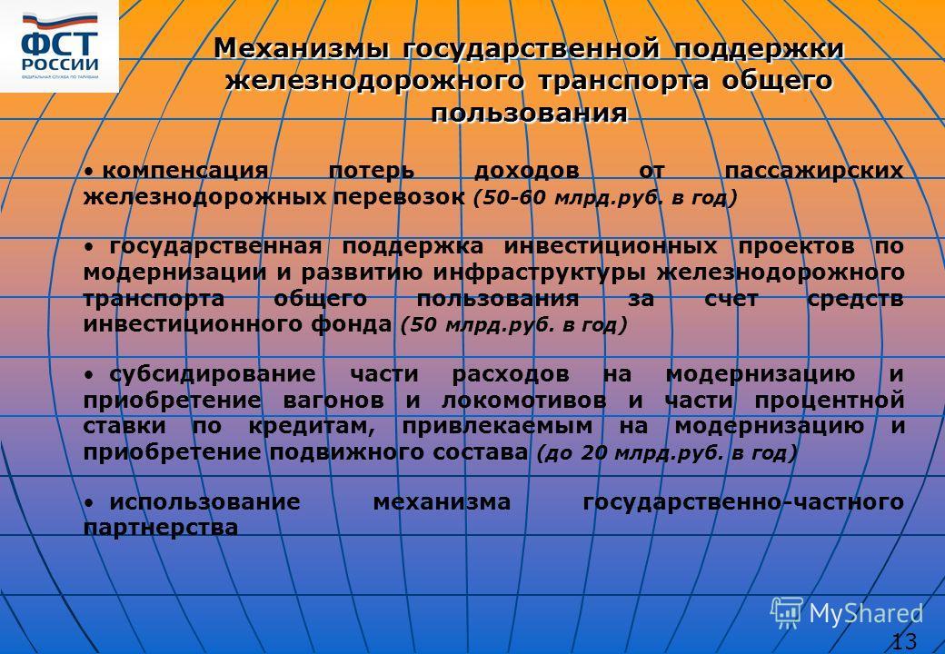 компенсация потерь доходов от пассажирских железнодорожных перевозок (50-60 млрд.руб. в год) государственная поддержка инвестиционных проектов по модернизации и развитию инфраструктуры железнодорожного транспорта общего пользования за счет средств ин