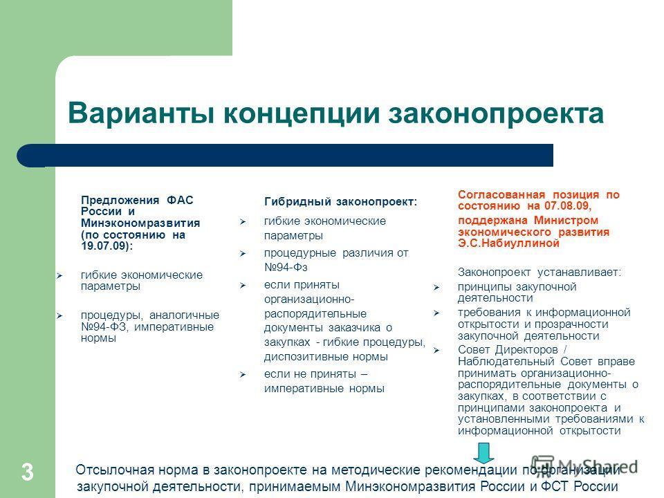 3 Варианты концепции законопроекта Предложения ФАС России и Минэкономразвития (по состоянию на 19.07.09): гибкие экономические параметры процедуры, аналогичные 94-ФЗ, императивные нормы Согласованная позиция по состоянию на 07.08.09, поддержана Минис