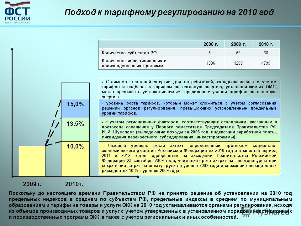 Подход к тарифному регулированию на 2010 год 2009 г.2010 г. 10,0% 13,5 % 15,0% - Стоимость тепловой энергии для потребителей, складывающаяся с учетом тарифов и надбавок к тарифам на тепловую энергию, устанавливаемых ОМС, может превышать устанавливаем