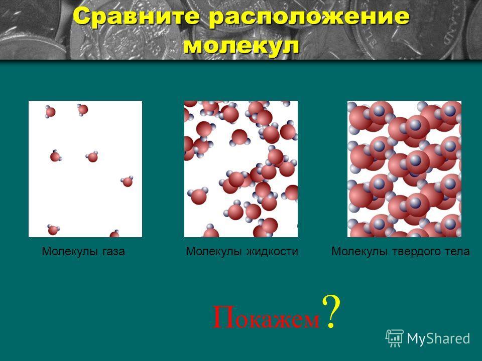 Движение и взаимодействие частиц Сила отталкивания не дает частицам полностью сближаться Докажите!