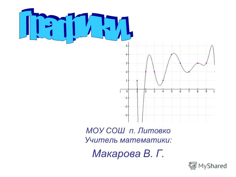 МОУ СОШ п. Литовко Учитель математики: Макарова В. Г.