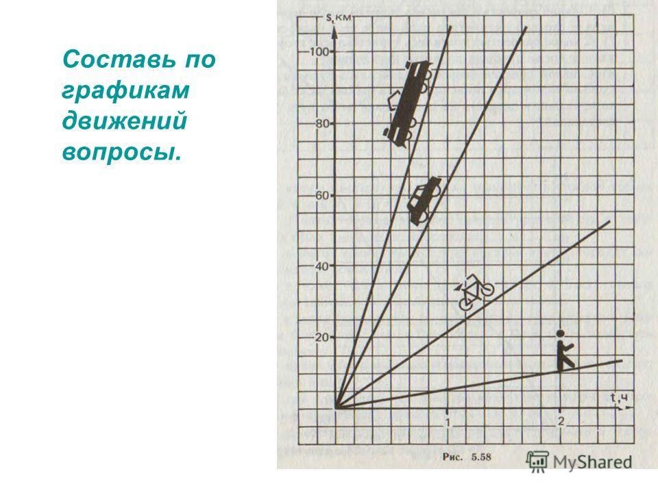 Составь по графикам движений вопросы.