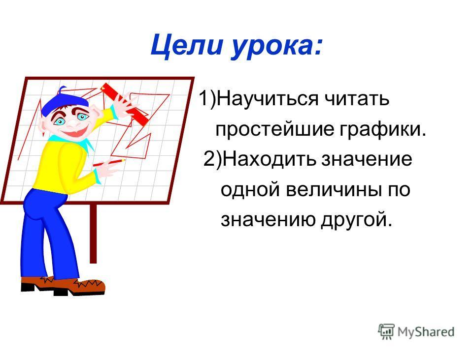 Цели урока: 1)Научиться читать простейшие графики. 2)Находить значение одной величины по значению другой.