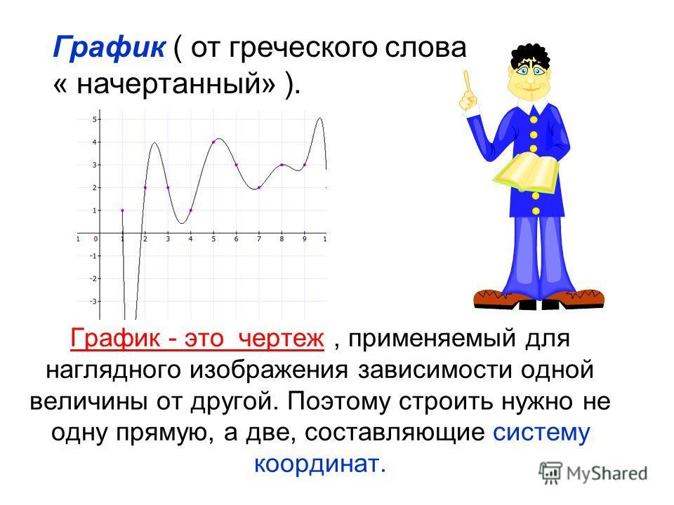 График - это чертеж, применяемый для наглядного изображения зависимости одной величины от другой. Поэтому строить нужно не одну прямую, а две, составляющие систему координат. График ( от греческого слова « начертанный» ).