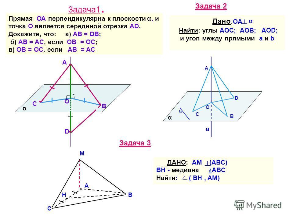 Задача1. Прямая ОА перпендикулярна к плоскости, и точка О является серединой отрезка АD. Докажите, что: a) AB = DB; б) AB = AC, если OB = OC; в) OB = OC, если AB = AC C O D B A α α Задача 2 Дано: OA Найти: углы AOC; AOB; AOD; и угол между прямыми a и