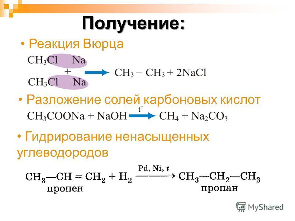 Получение: Реакция Вюрца Разложение солей карбоновых кислот Гидрирование ненасыщенных углеводородов