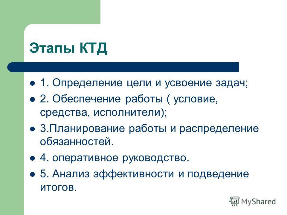 Этапы КТД 1. Определение цели и усвоение задач; 2. Обеспечение работы ( условие, средства, исполнители); 3.Планирование работы и распределение обязанностей. 4. оперативное руководство. 5. Анализ эффективности и подведение итогов.