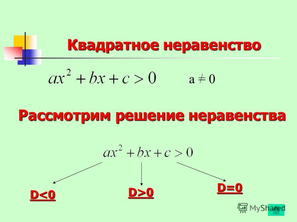 Квадратное неравенство a = 0 Рассмотрим решение неравенства D0