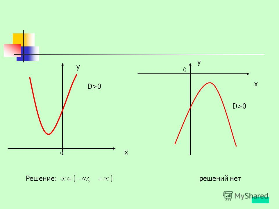 x y x y Решение:решений нет