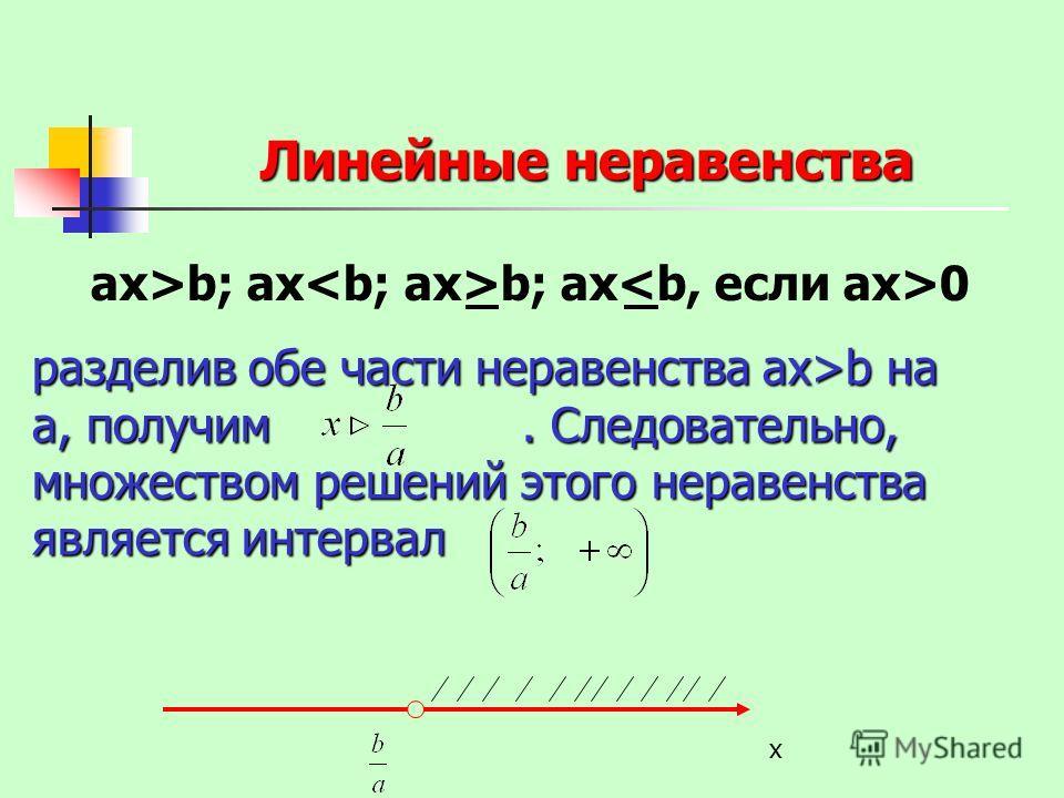 Линейные неравенства ax>b; ax b; ax 0 разделив обе части неравенства ax>b на a, получим. Следовательно, множеством решений этого неравенства является интервал x