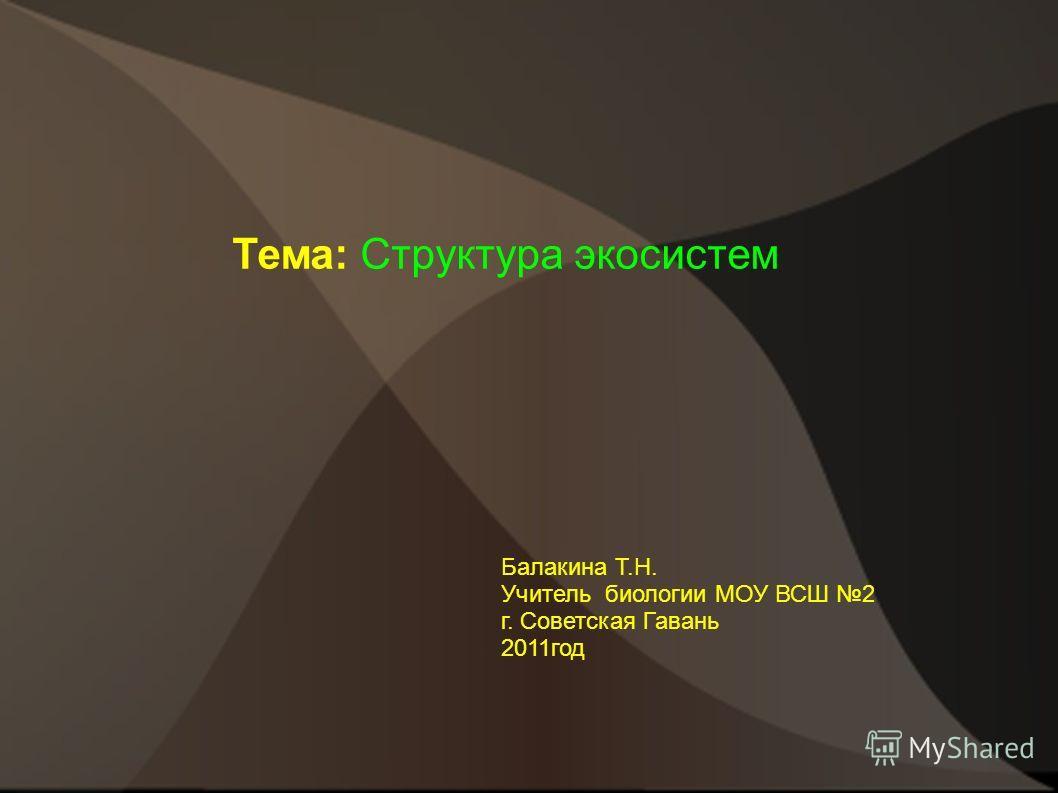 Тема: Структура экосистем Балакина Т.Н. Учитель биологии МОУ ВСШ 2 г. Советская Гавань 2011год