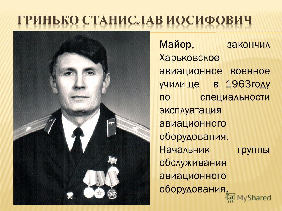Майор, закончил Харьковское авиационное военное училище в 1963году по специальности эксплуатация авиационного оборудования. Начальник группы обслуживания авиационного оборудования.
