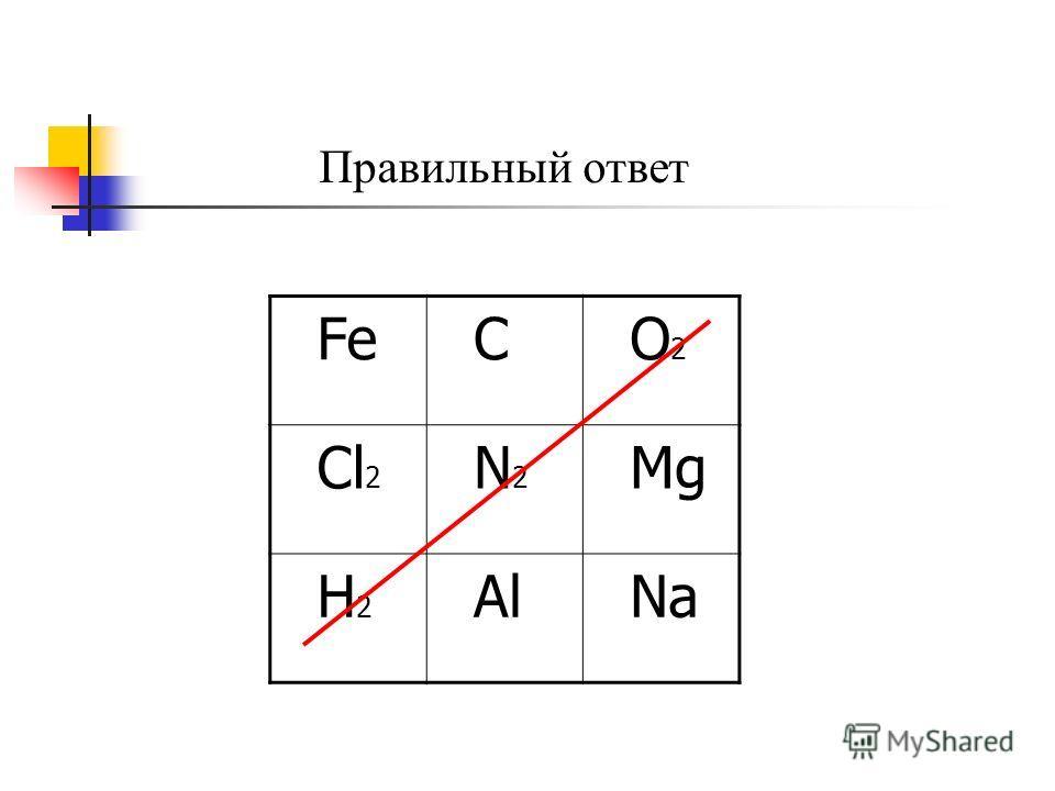 Правильный ответ Fe C O 2 Cl 2 N 2 Mg H 2 Al Na