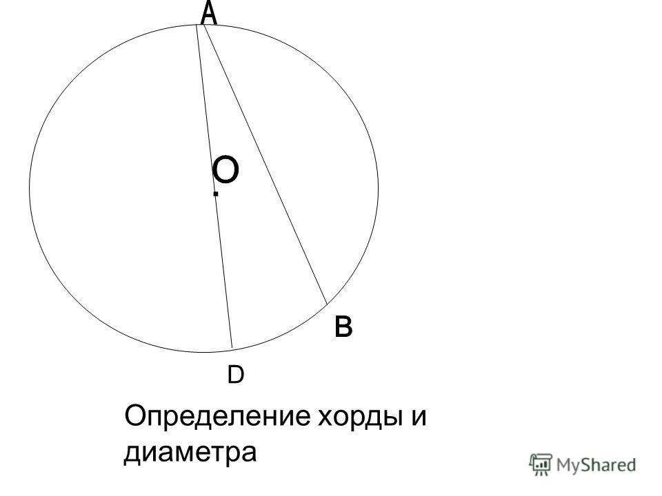 . Определение хорды и диаметра D