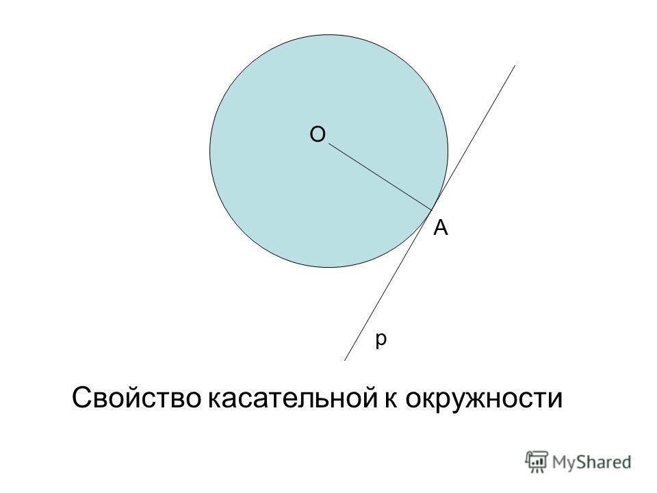 Свойство касательной к окружности А О р