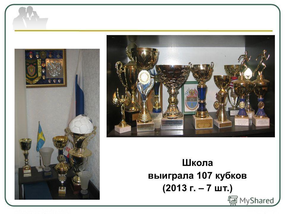Школа выиграла 107 кубков (2013 г. – 7 шт.)