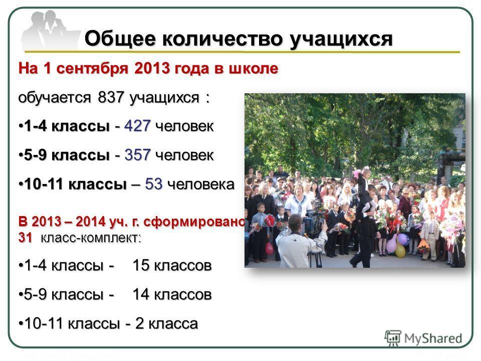 Общее количество учащихся