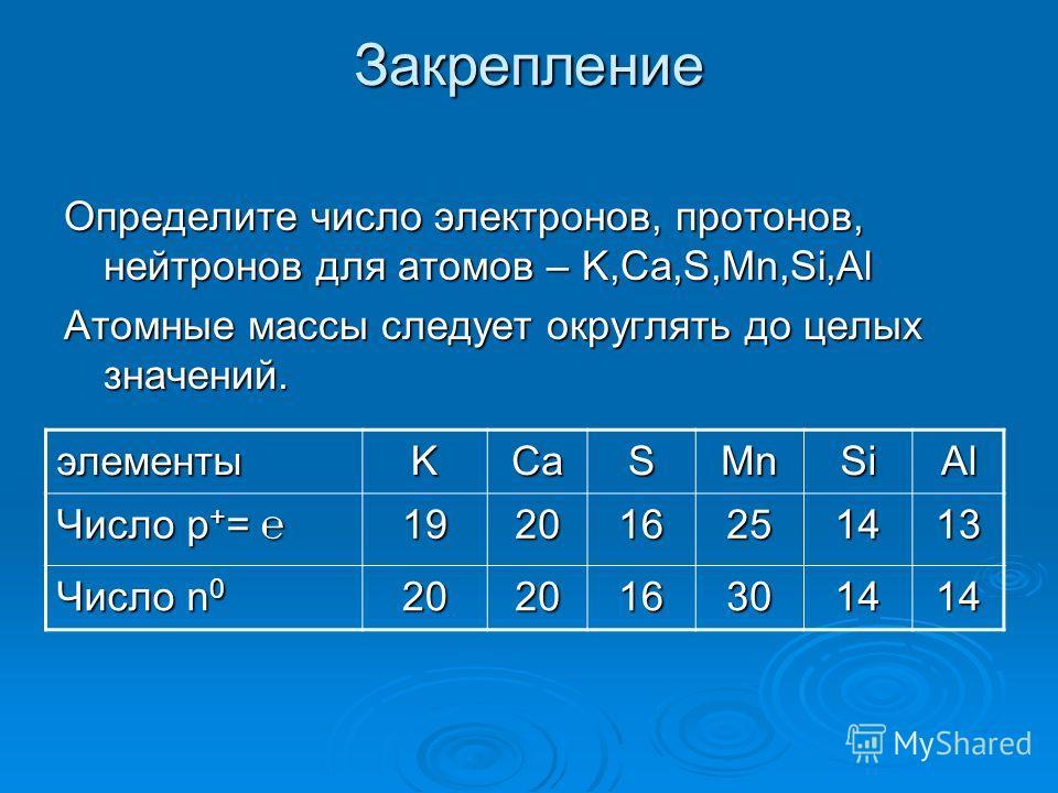 Закрепление Определите число электронов, протонов, нейтронов для атомов – K,Ca,S,Mn,Si,Al Атомные массы следует округлять до целых значений. элементыKCaSMnSiAl Число р + = Число р + = 192016251413 Число n 0 202016301414