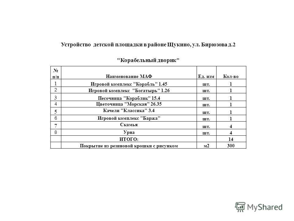 Устройство детской площадки в районе Щукино, ул. Бирюзова д.2
