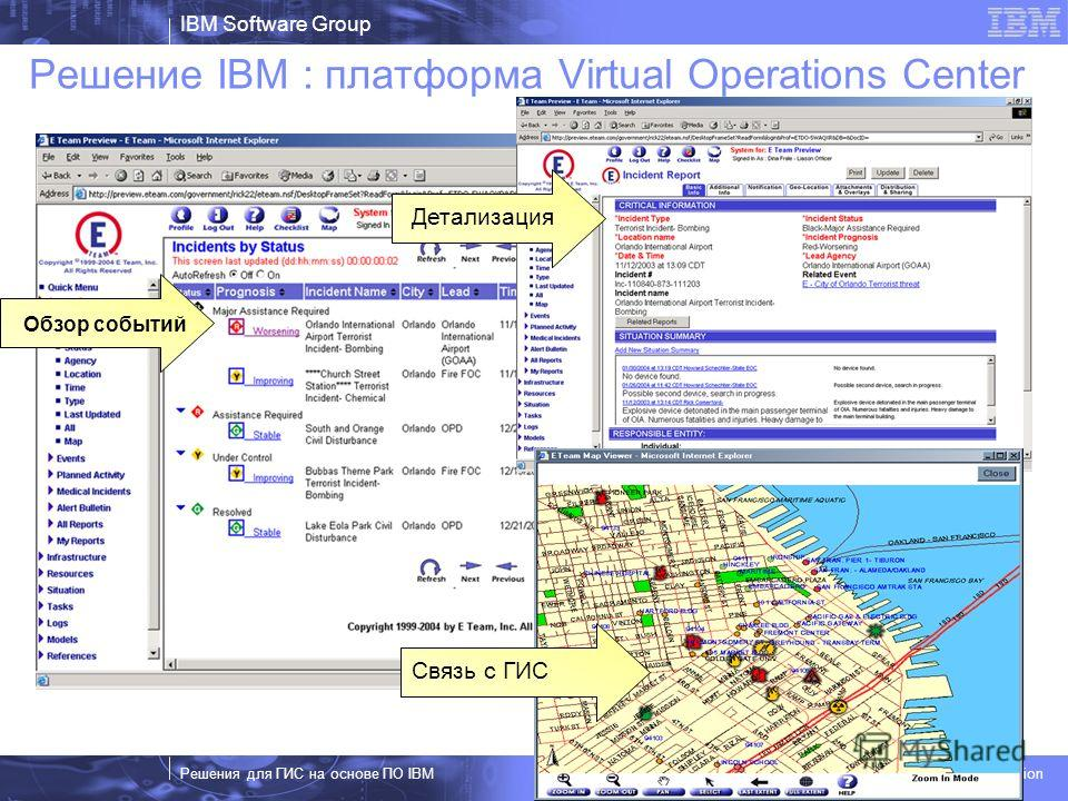 IBM Software Group Решения для ГИС на основе ПО IBM © 2008 IBM Corporation Решение IBM : платформа Virtual Operations Center Обзор событий Детализация Связь с ГИС