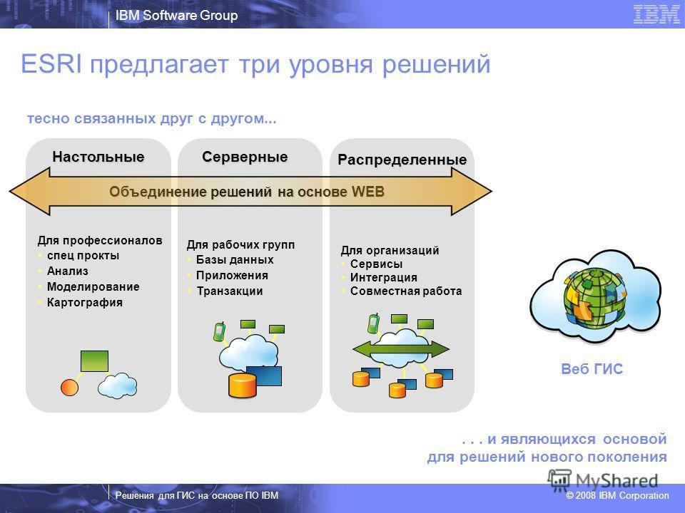 IBM Software Group Решения для ГИС на основе ПО IBM © 2008 IBM Corporation ESRI предлагает три уровня решений 3 Веб ГИС... и являющихся основой для решений нового поколения Объединение решений на основе WEB Настольные Серверные Распределенные Для про