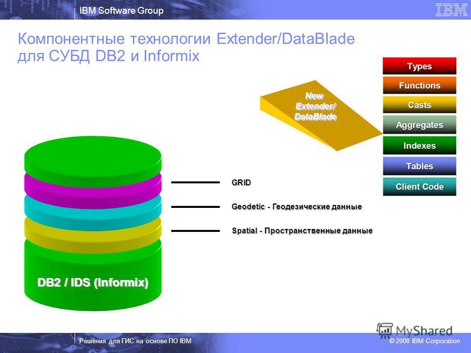 IBM Software Group Решения для ГИС на основе ПО IBM © 2008 IBM Corporation Компонентные технологии Extender/DataBlade для СУБД DB2 и Informix DB2 / IDS (Informix) Spatial - Пространственные данные Geodetic - Геодезические данные GRID