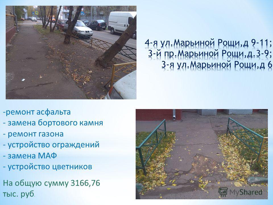 -ремонт асфальта - замена бортового камня - ремонт газона - устройство ограждений - замена МАФ - устройство цветников На общую сумму 3166,76 тыс. руб.