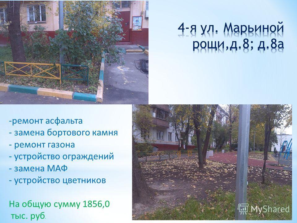 -ремонт асфальта - замена бортового камня - ремонт газона - устройство ограждений - замена МАФ - устройство цветников На общую сумму 1856,0 тыс. руб.