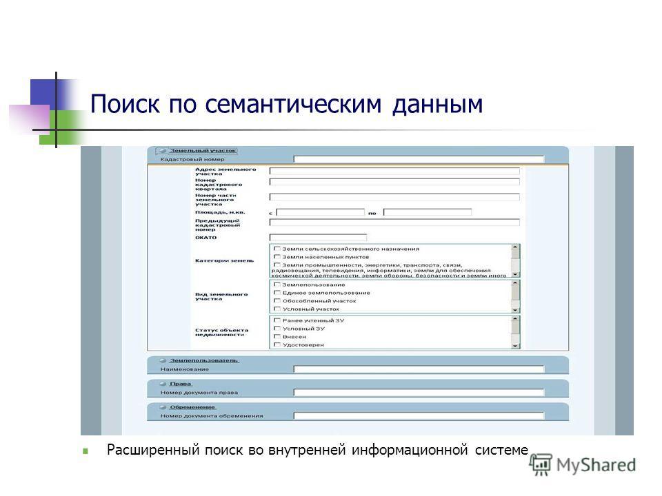 Поиск по семантическим данным Расширенный поиск во внутренней информационной системе