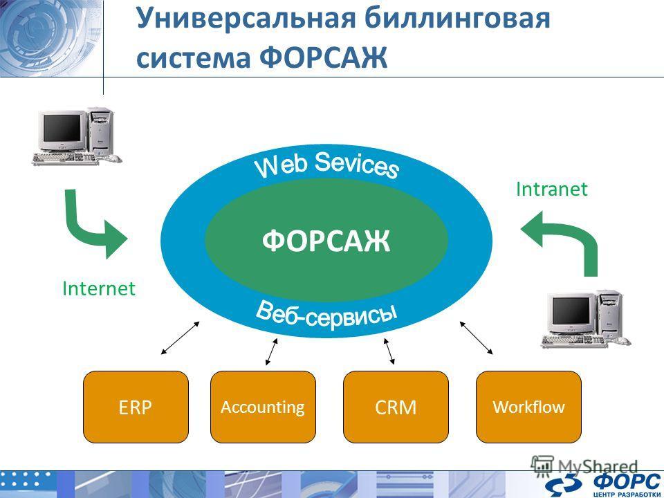 Универсальная биллинговая система ФОРСАЖ ФОРСАЖ CRMERP AccountingWorkflow Internet Intranet
