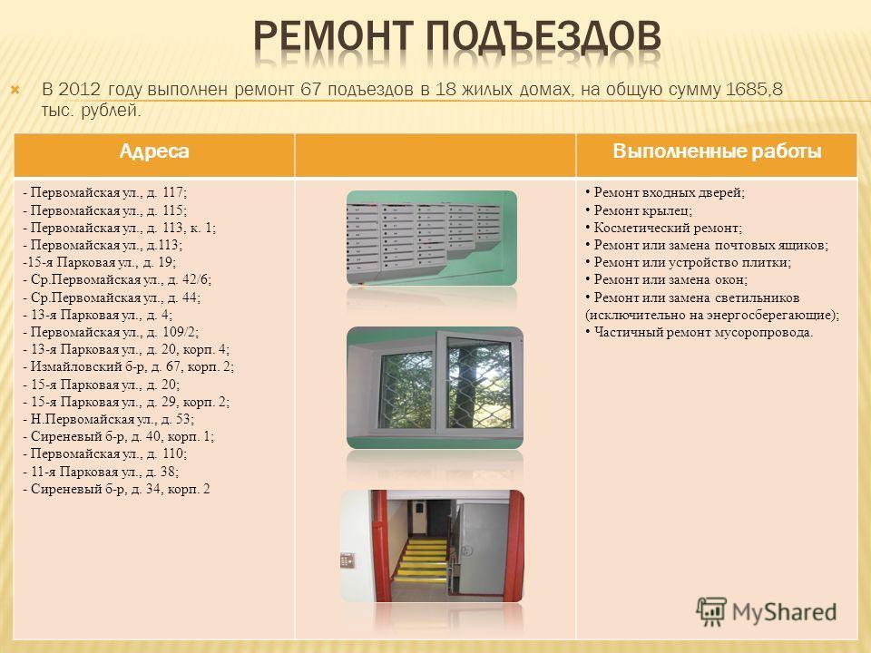 В 2012 году выполнен ремонт 67 подъездов в 18 жилых домах, на общую сумму 1685,8 тыс. рублей. АдресаВыполненные работы - Первомайская ул., д. 117; - Первомайская ул., д. 115; - Первомайская ул., д. 113, к. 1; - Первомайская ул., д.113; -15-я Парковая