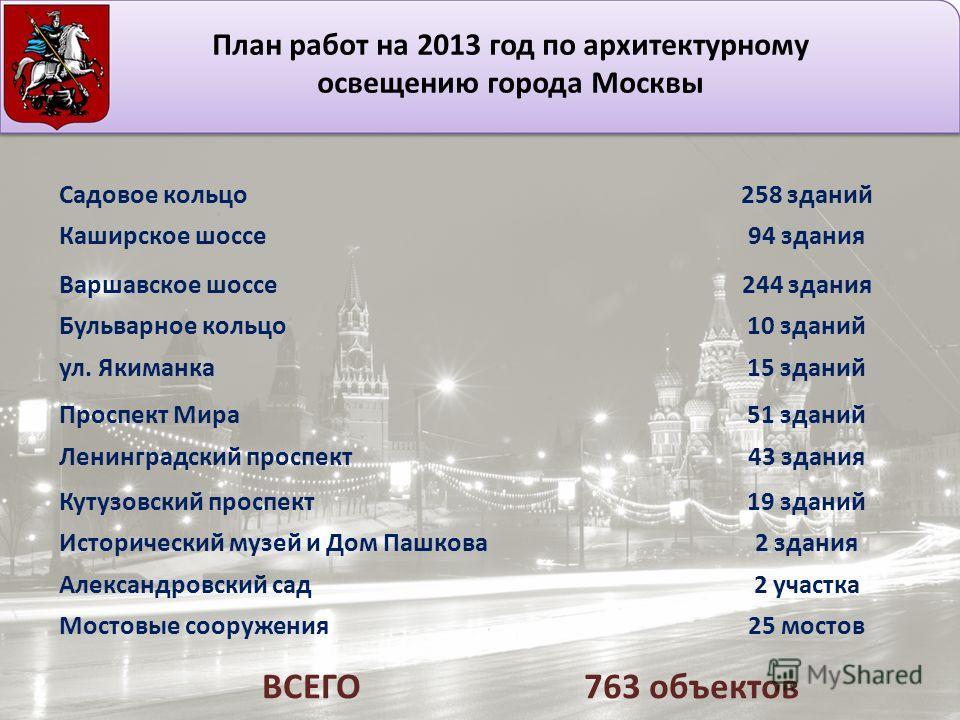 План работ на 2013 год по архитектурному освещению города Москвы