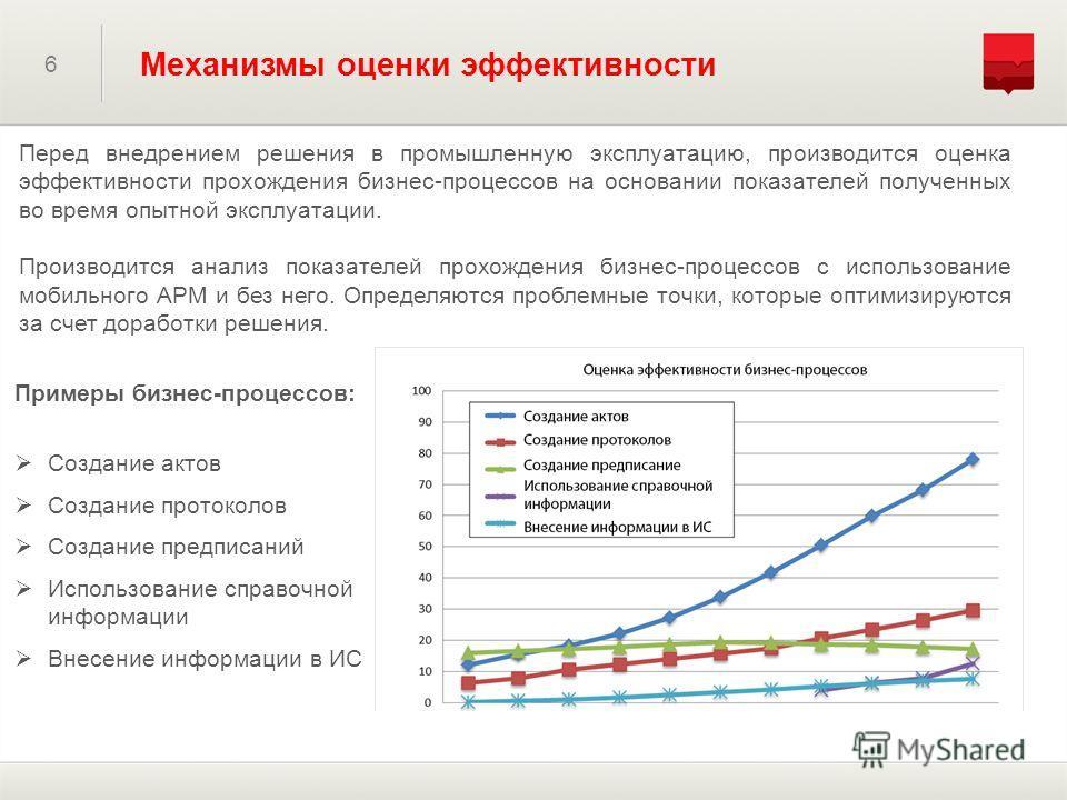 6 Механизмы оценки эффективности Перед внедрением решения в промышленную эксплуатацию, производится оценка эффективности прохождения бизнес-процессов на основании показателей полученных во время опытной эксплуатации. Производится анализ показателей п
