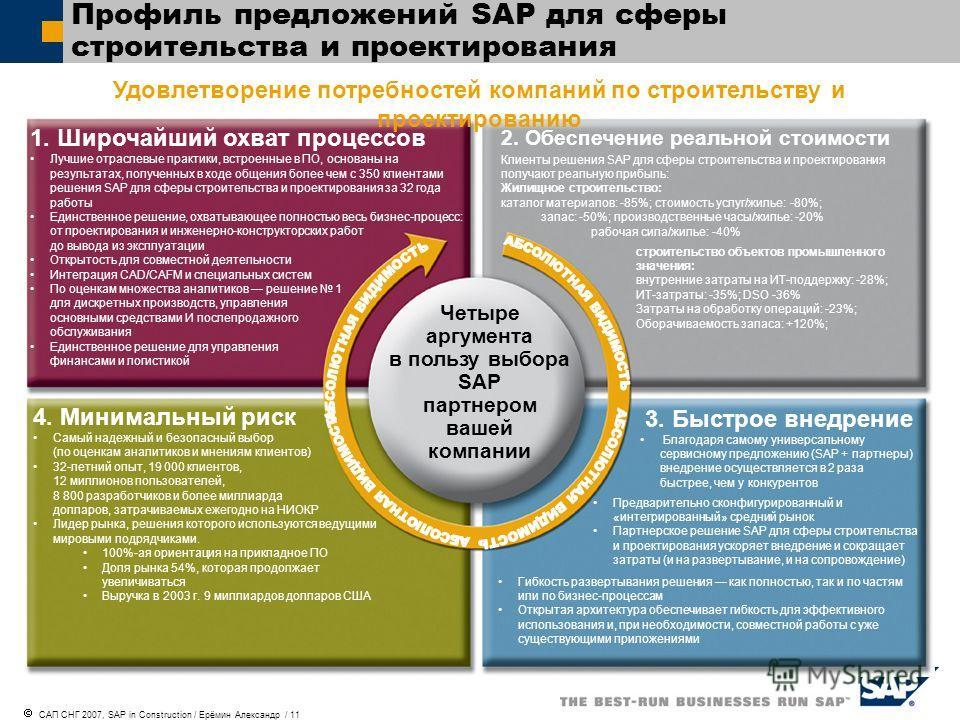 САП СНГ 2007, SAP in Construction / Ерёмин Александр / 11 Профиль предложений SAP для сферы строительства и проектирования Удовлетворение потребностей компаний по строительству и проектированию Четыре аргумента в пользу выбора SAP партнером вашей ком