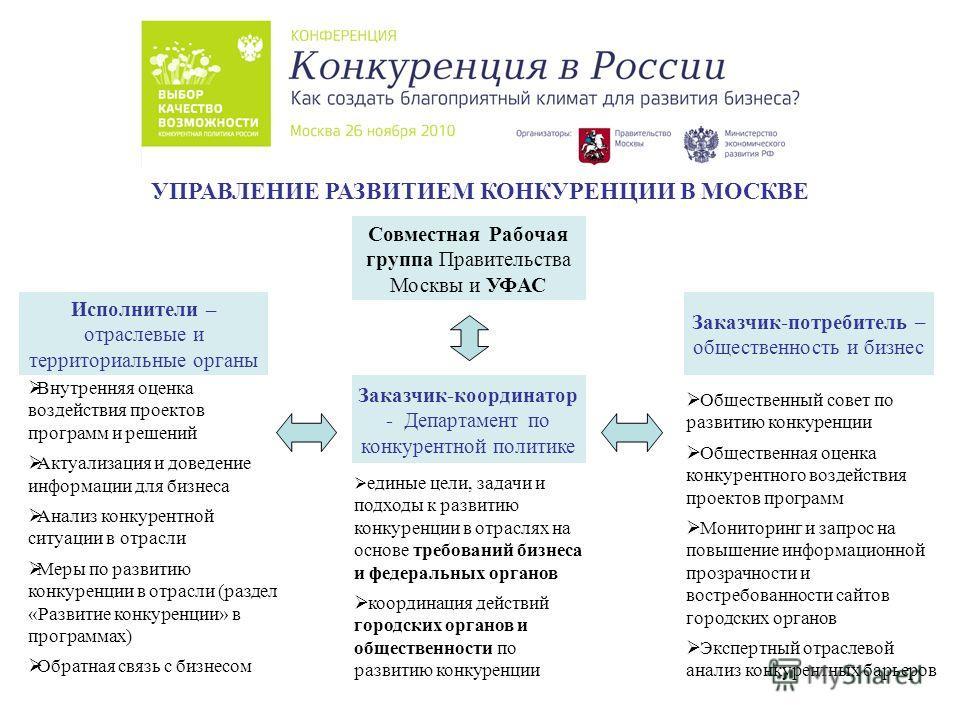 Заказчик-координатор - Департамент по конкурентной политике Совместная Рабочая группа Правительства Москвы и УФАС УПРАВЛЕНИЕ РАЗВИТИЕМ КОНКУРЕНЦИИ В МОСКВЕ единые цели, задачи и подходы к развитию конкуренции в отраслях на основе требований бизнеса и