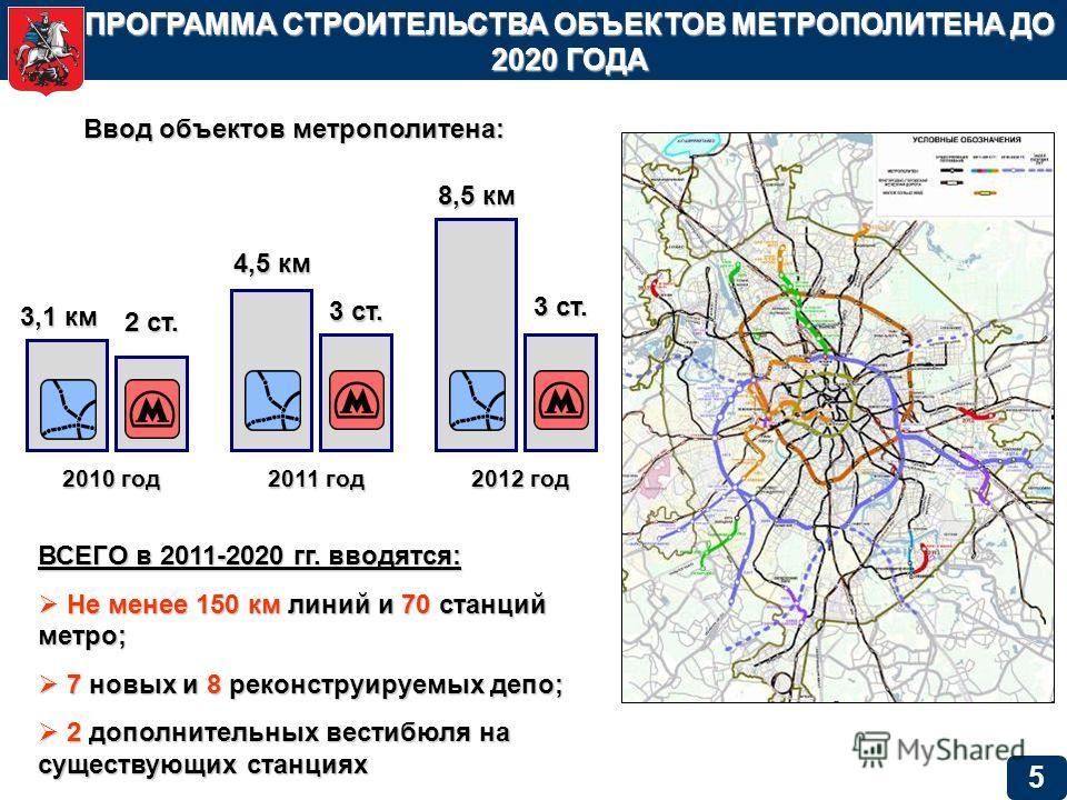 ПРОГРАММА СТРОИТЕЛЬСТВА ОБЪЕКТОВ МЕТРОПОЛИТЕНА ДО 2020 ГОДА 5 3,1 км 2 ст. Ввод объектов метрополитена: 2010 год 4,5 км 3 ст. 2011 год 8,5 км 2012 год 3 ст. ВСЕГО в 2011-2020 гг. вводятся: Не менее 150 км линий и 70 станций метро; Не менее 150 км лин