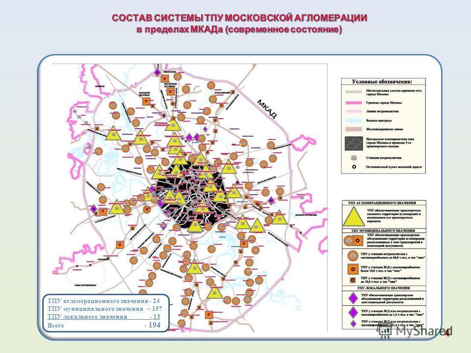 ТПУ агломерационного значения - 24 ТПУ муниципального значения – 157 ТПУ локального значения - 13 Всего - 194