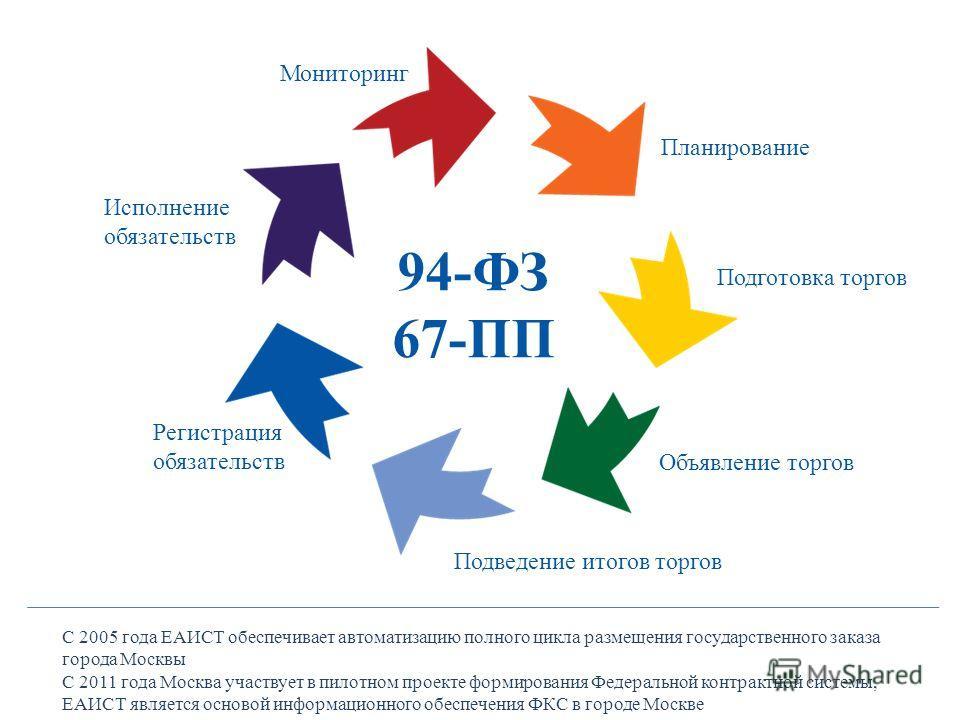С 2005 года ЕАИСТ обеспечивает автоматизацию полного цикла размещения государственного заказа города Москвы С 2011 года Москва участвует в пилотном проекте формирования Федеральной контрактной системы, ЕАИСТ является основой информационного обеспечен