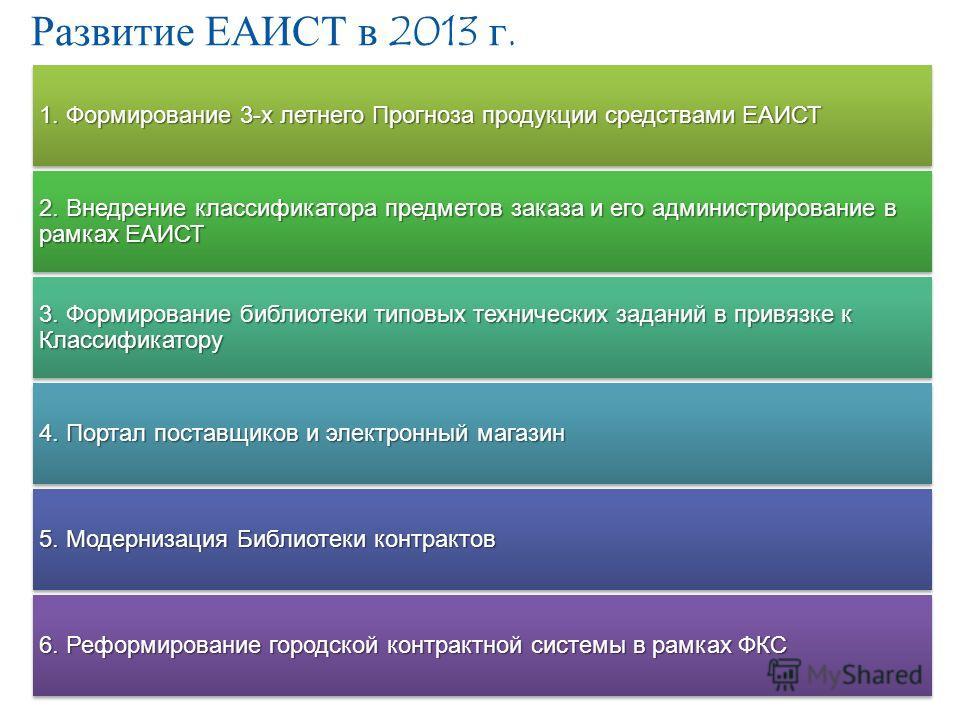 Развитие ЕАИСТ в 2013 г. 1. Формирование 3-х летнего Прогноза продукции средствами ЕАИСТ 2. Внедрение классификатора предметов заказа и его администрирование в рамках ЕАИСТ 3. Формирование библиотеки типовых технических заданий в привязке к Классифик