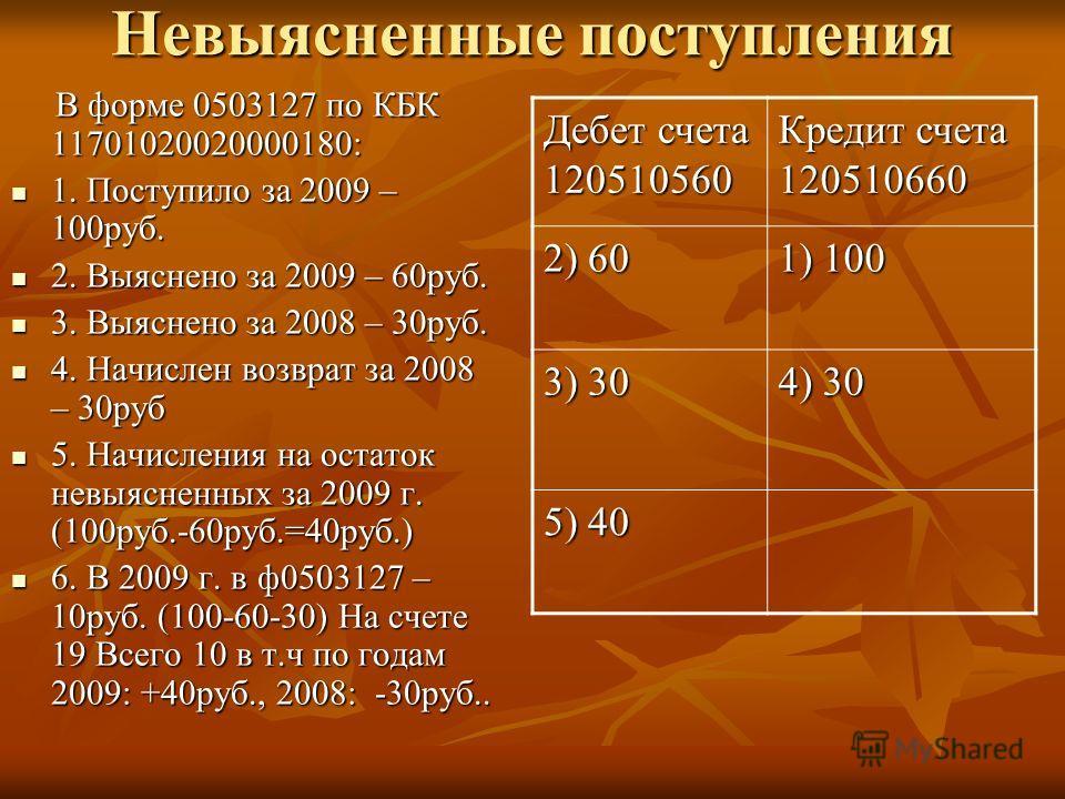 Невыясненные поступления В форме 0503127 по КБК 11701020020000180: В форме 0503127 по КБК 11701020020000180: 1. Поступило за 2009 – 100руб. 1. Поступило за 2009 – 100руб. 2. Выяснено за 2009 – 60руб. 2. Выяснено за 2009 – 60руб. 3. Выяснено за 2008 –